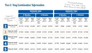 Fee and Day Combination Information Sheet